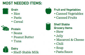 most-needed-food-drive-items-2015